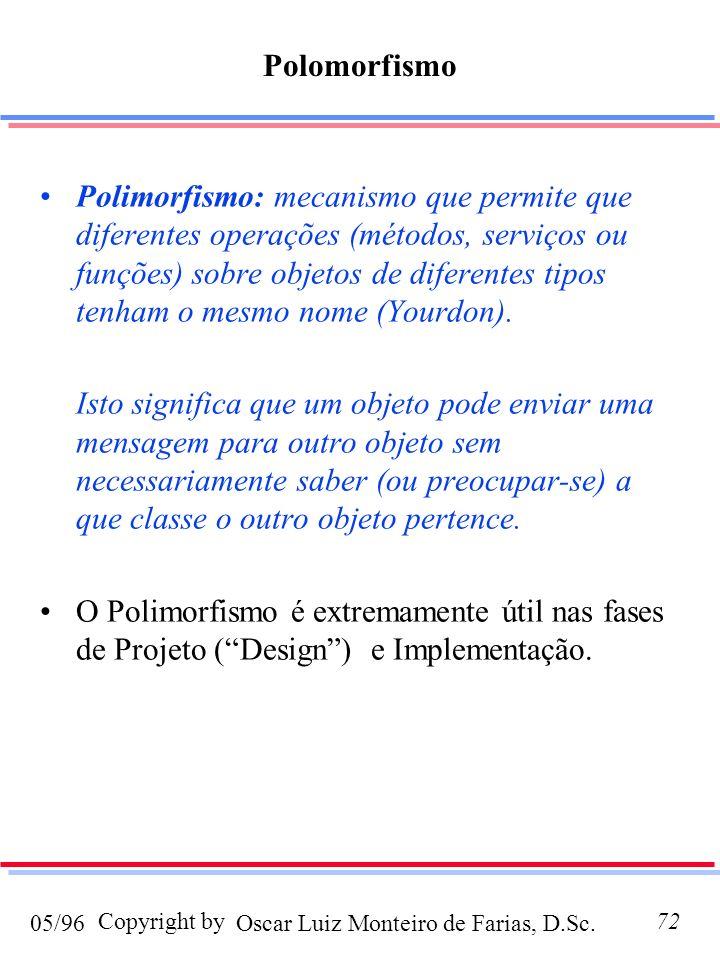 Polomorfismo