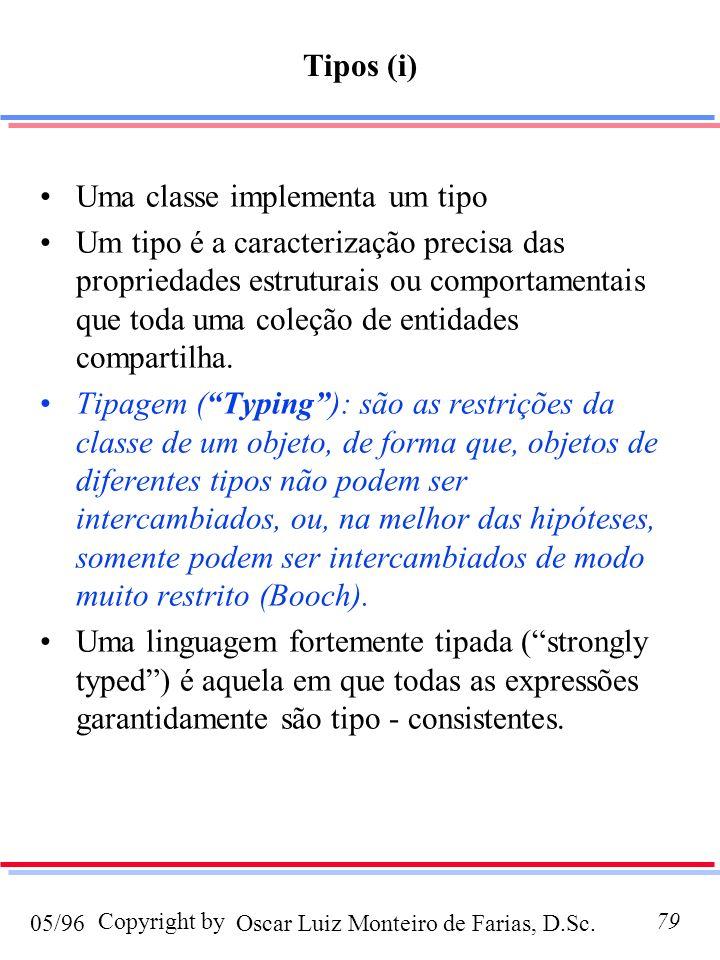 Tipos (i) Uma classe implementa um tipo.