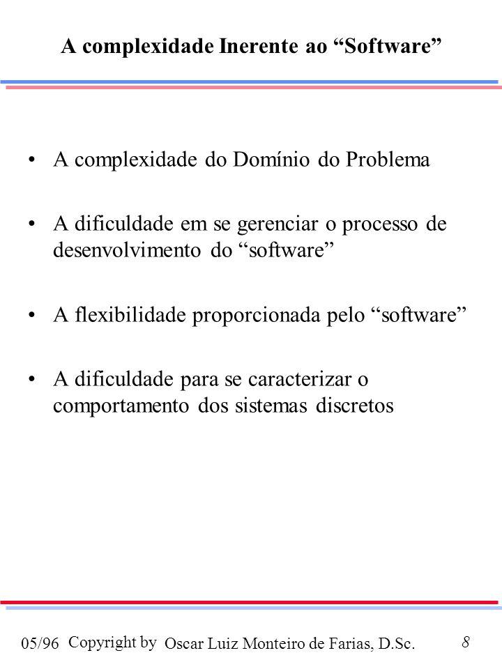 A complexidade Inerente ao Software