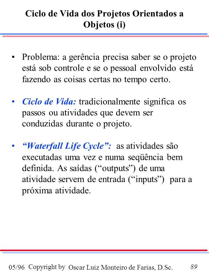 Ciclo de Vida dos Projetos Orientados a Objetos (i)