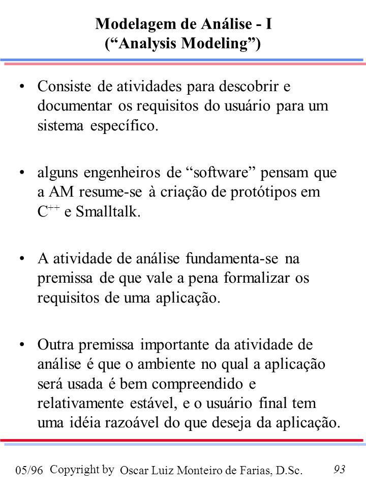 Modelagem de Análise - I ( Analysis Modeling )