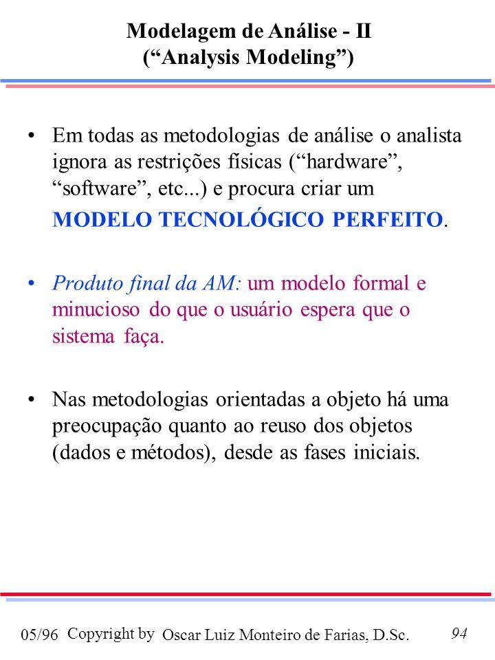 Modelagem de Análise - II ( Analysis Modeling )