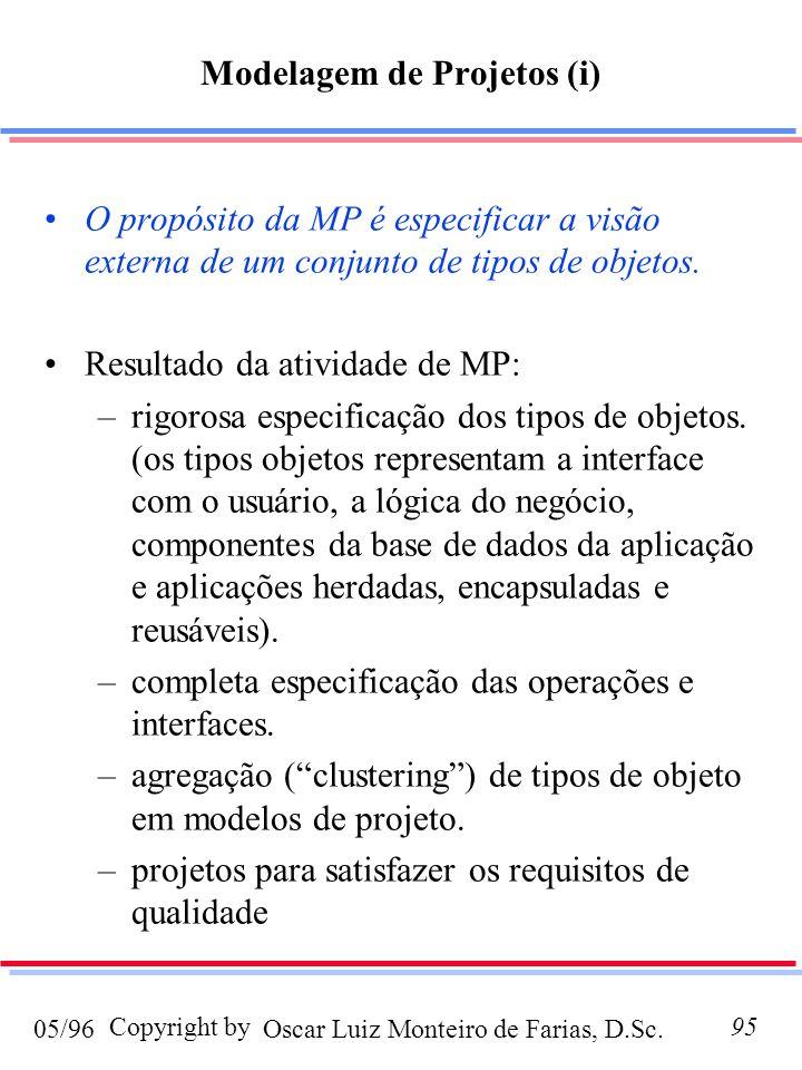 Modelagem de Projetos (i)