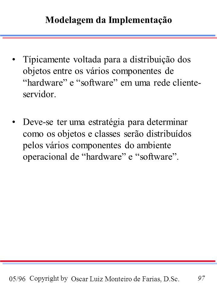 Modelagem da Implementação
