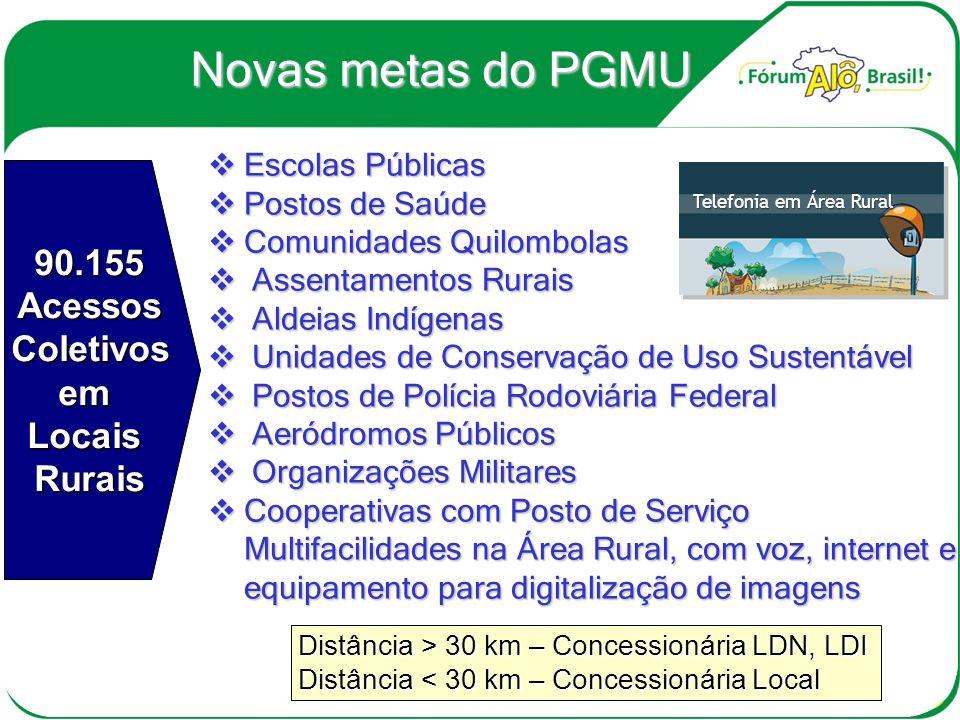 Novas metas do PGMU 90.155 Acessos Coletivos em Locais Rurais