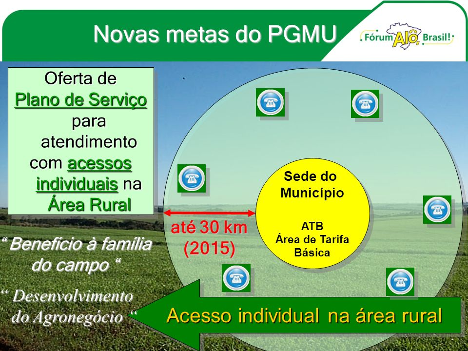 Novas metas do PGMU Acesso individual na área rural Oferta de