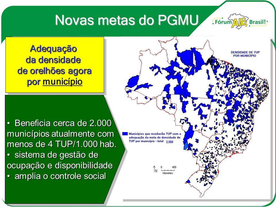 Novas metas do PGMU Adequação da densidade de orelhões agora