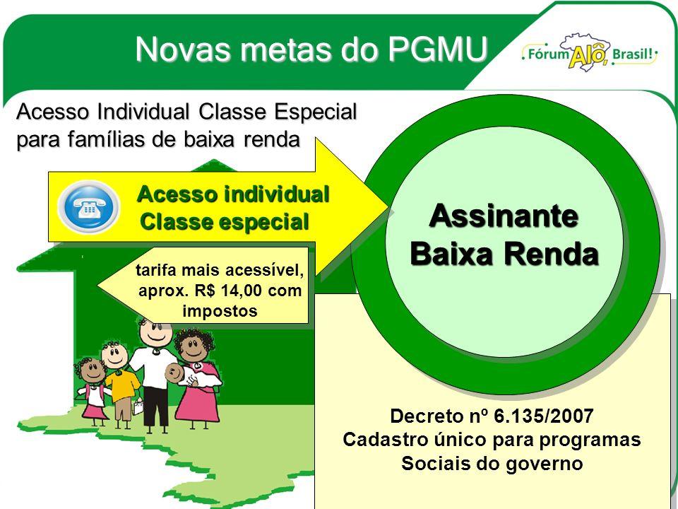 Novas metas do PGMU Assinante Baixa Renda