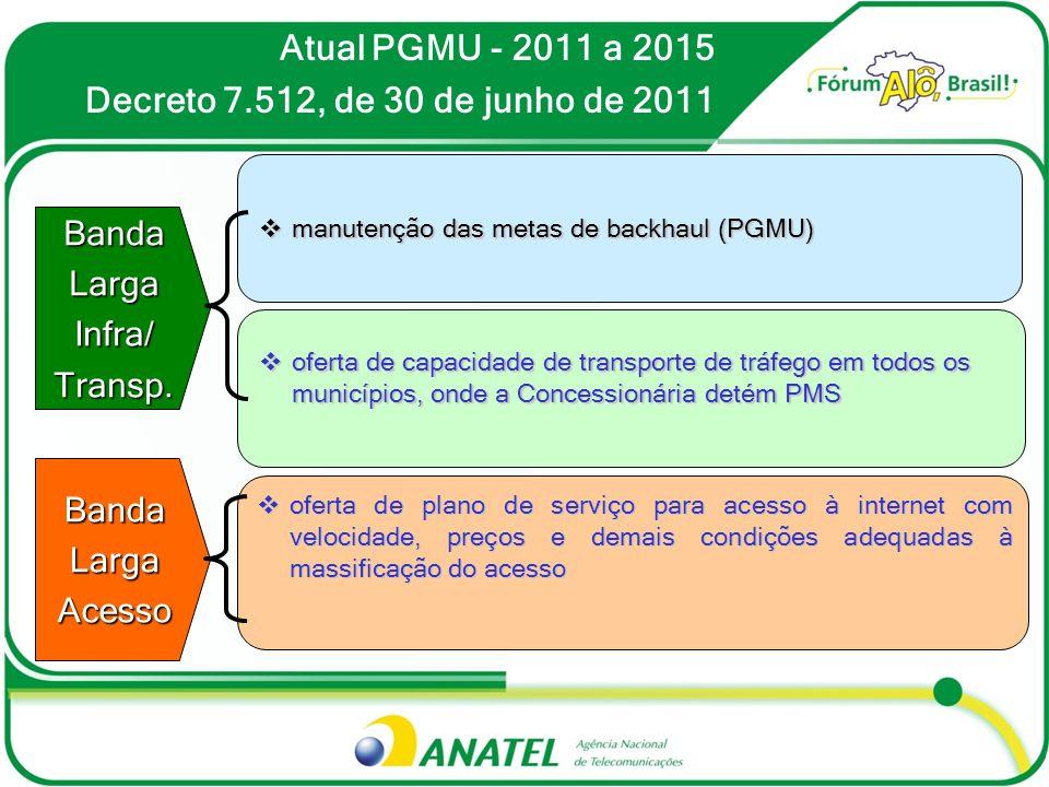 Decreto 7.512, de 30 de junho de 2011 Banda Larga Infra/ Transp. Banda