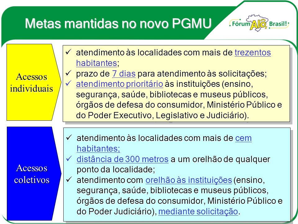 Metas mantidas no novo PGMU