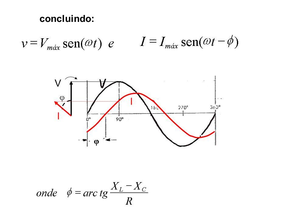 concluindo: V I φ