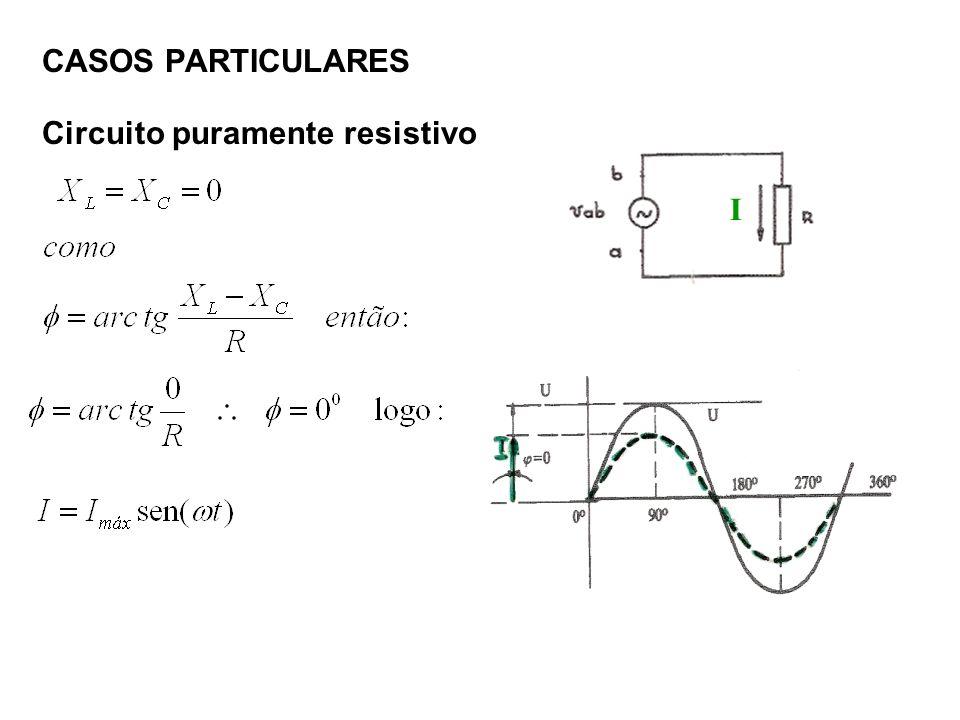 CASOS PARTICULARES Circuito puramente resistivo I