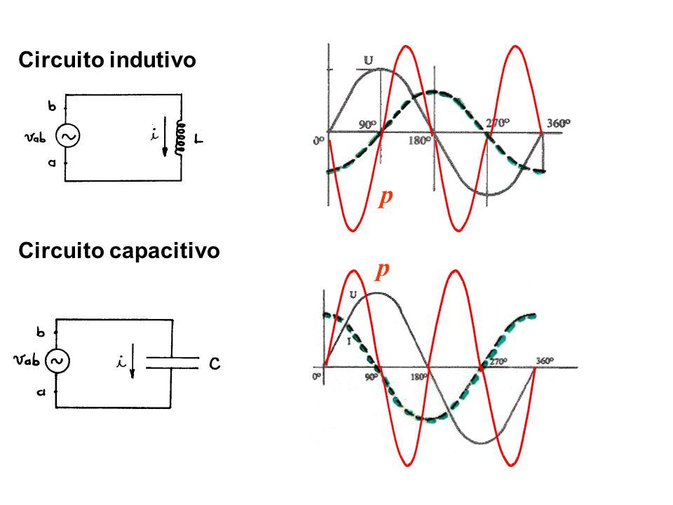 Circuito indutivo p Circuito capacitivo p