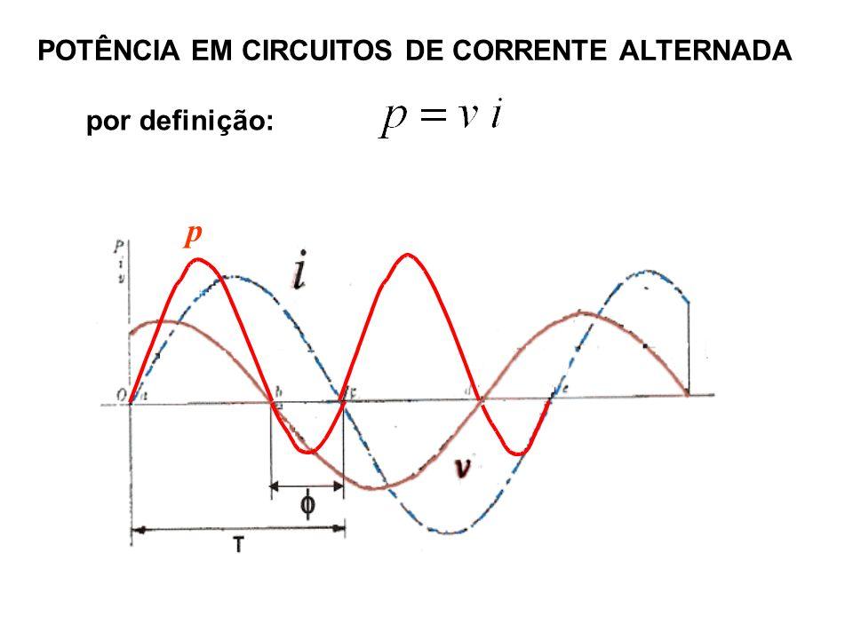 POTÊNCIA EM CIRCUITOS DE CORRENTE ALTERNADA