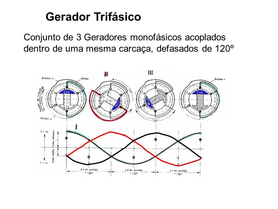 Gerador Trifásico Conjunto de 3 Geradores monofásicos acoplados