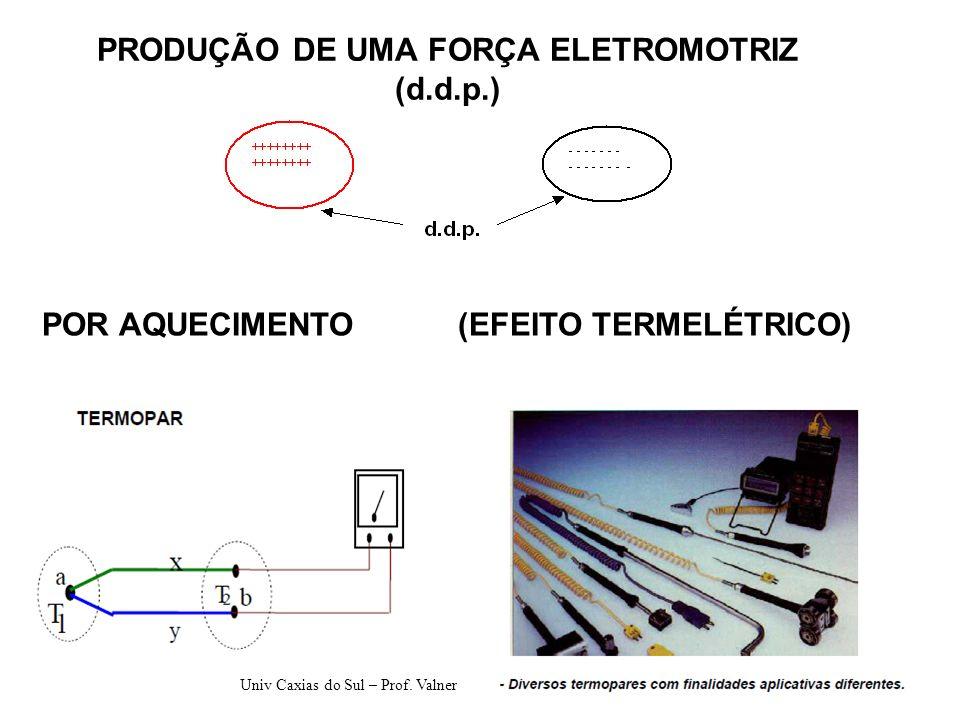 PRODUÇÃO DE UMA FORÇA ELETROMOTRIZ (d.d.p.)