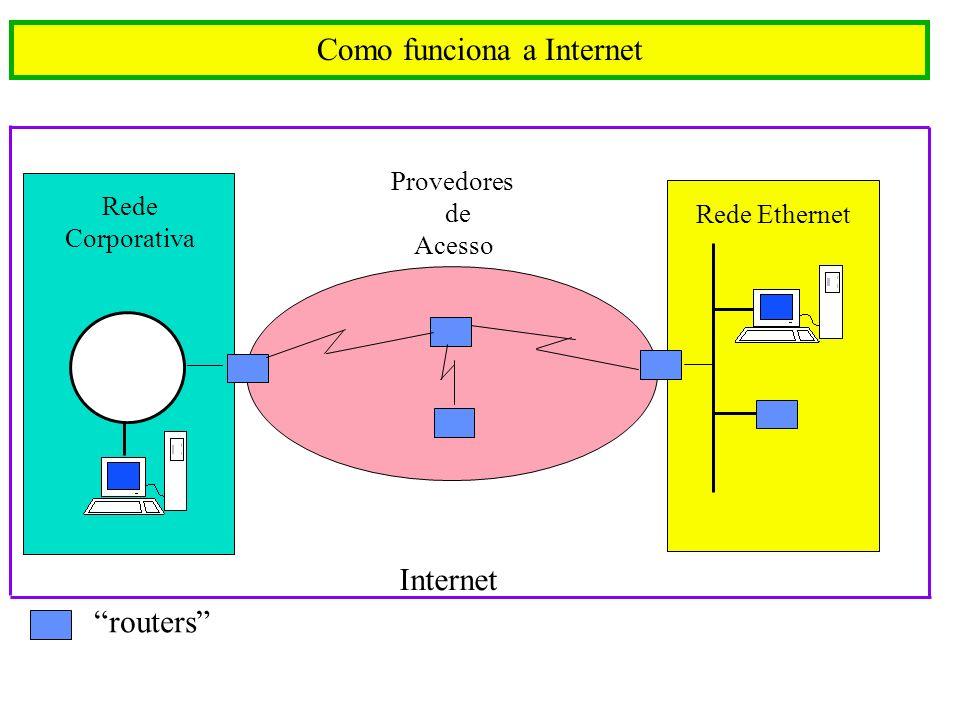 Como funciona a Internet