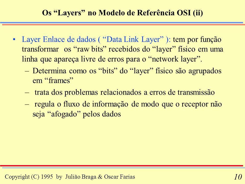 Os Layers no Modelo de Referência OSI (ii)