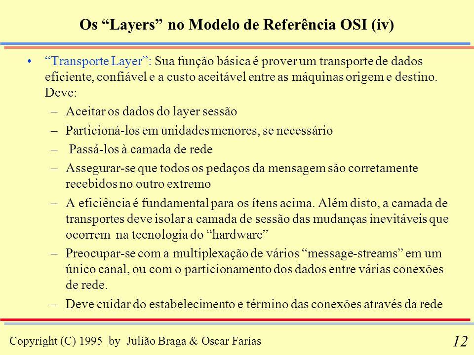 Os Layers no Modelo de Referência OSI (iv)