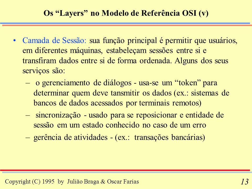 Os Layers no Modelo de Referência OSI (v)
