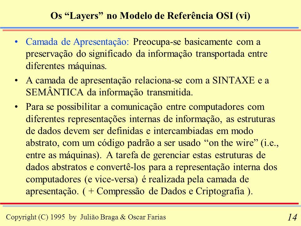 Os Layers no Modelo de Referência OSI (vi)