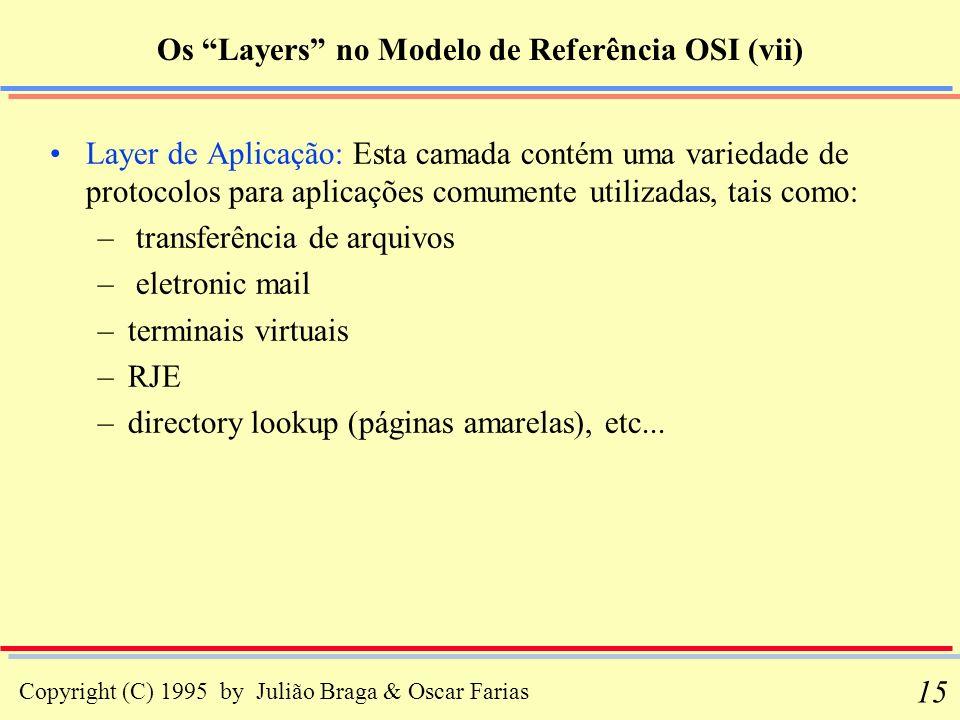 Os Layers no Modelo de Referência OSI (vii)