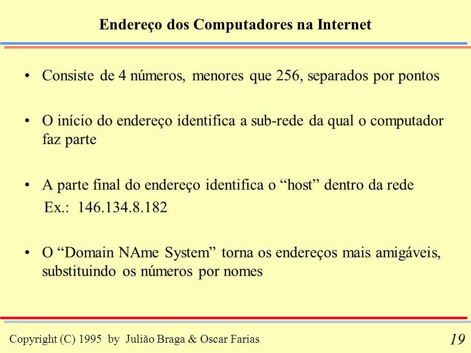 Endereço dos Computadores na Internet