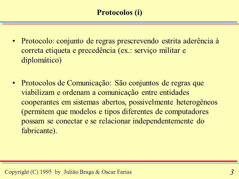 Protocolos (i) Protocolo: conjunto de regras prescrevendo estrita aderência à correta etiqueta e precedência (ex.: serviço militar e diplomático)