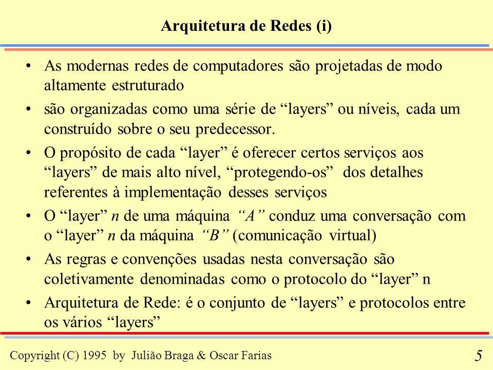 Arquitetura de Redes (i)