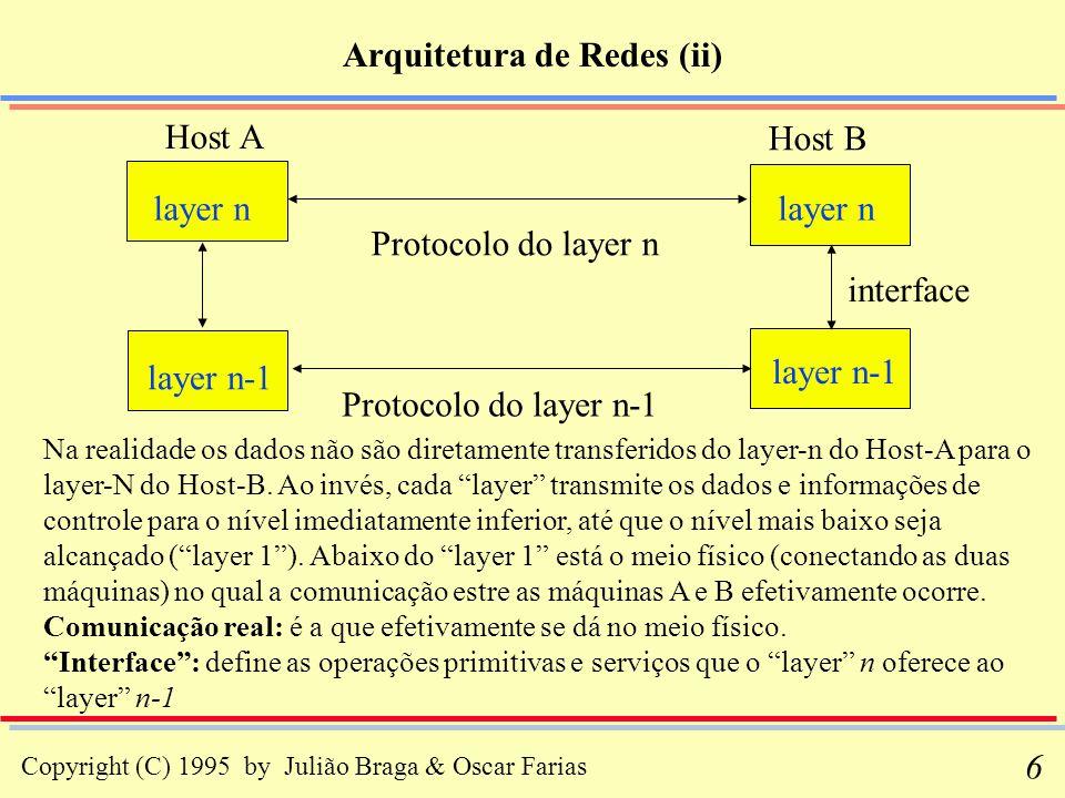 Arquitetura de Redes (ii)