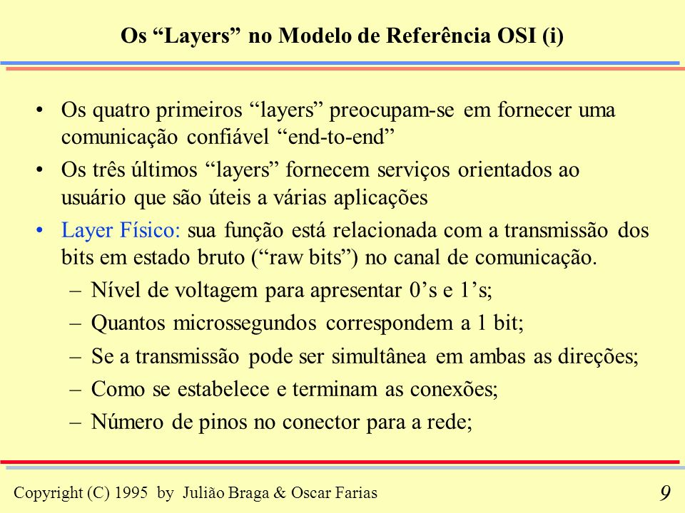 Os Layers no Modelo de Referência OSI (i)