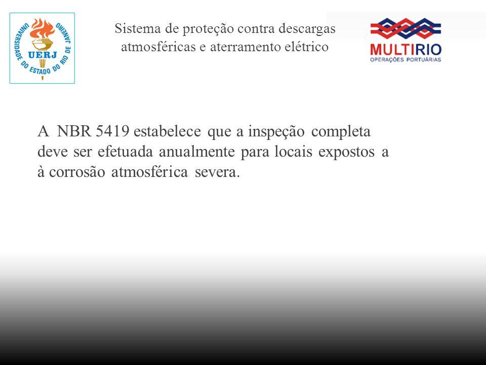 Sistema de proteção contra descargas atmosféricas e aterramento elétrico