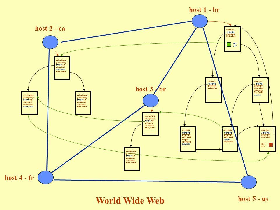 World Wide Web host 1 - br host 2 - ca host 3 - br host 4 - fr