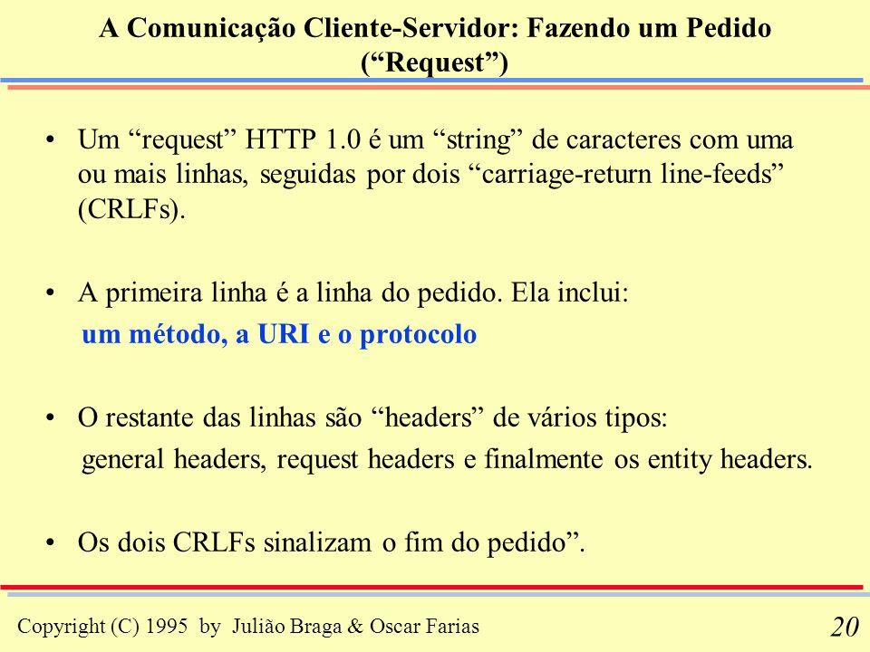 A Comunicação Cliente-Servidor: Fazendo um Pedido ( Request )