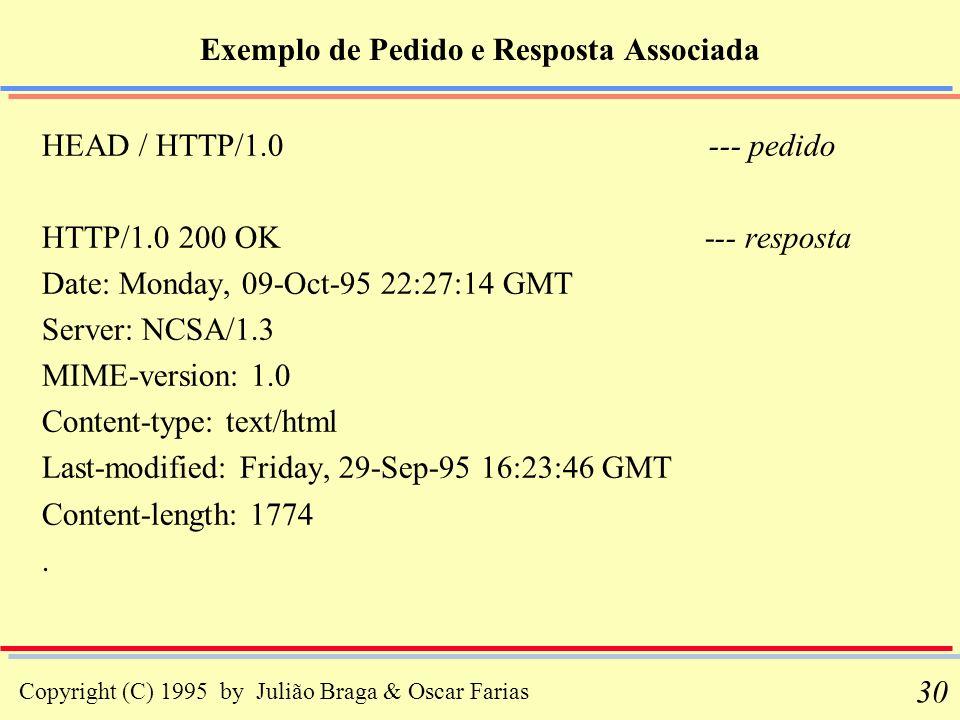 Exemplo de Pedido e Resposta Associada