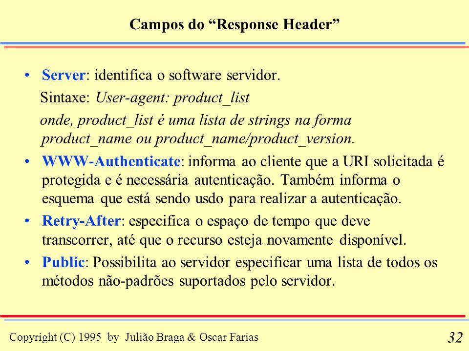 Campos do Response Header