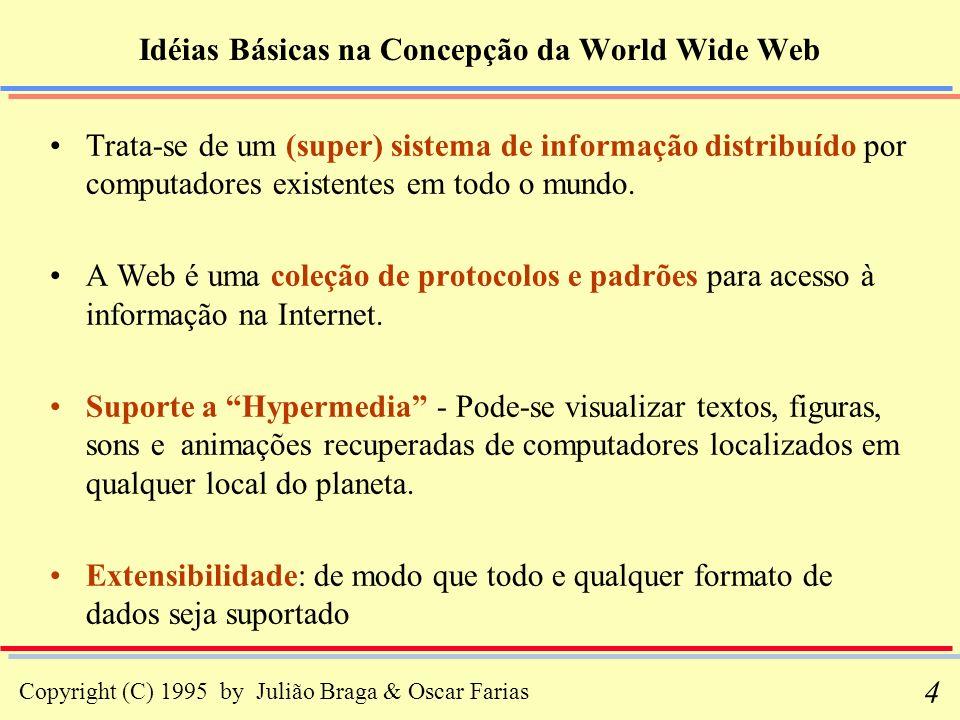 Idéias Básicas na Concepção da World Wide Web