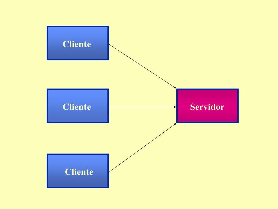 Cliente Cliente Servidor Cliente