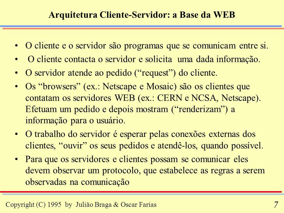 Arquitetura Cliente-Servidor: a Base da WEB