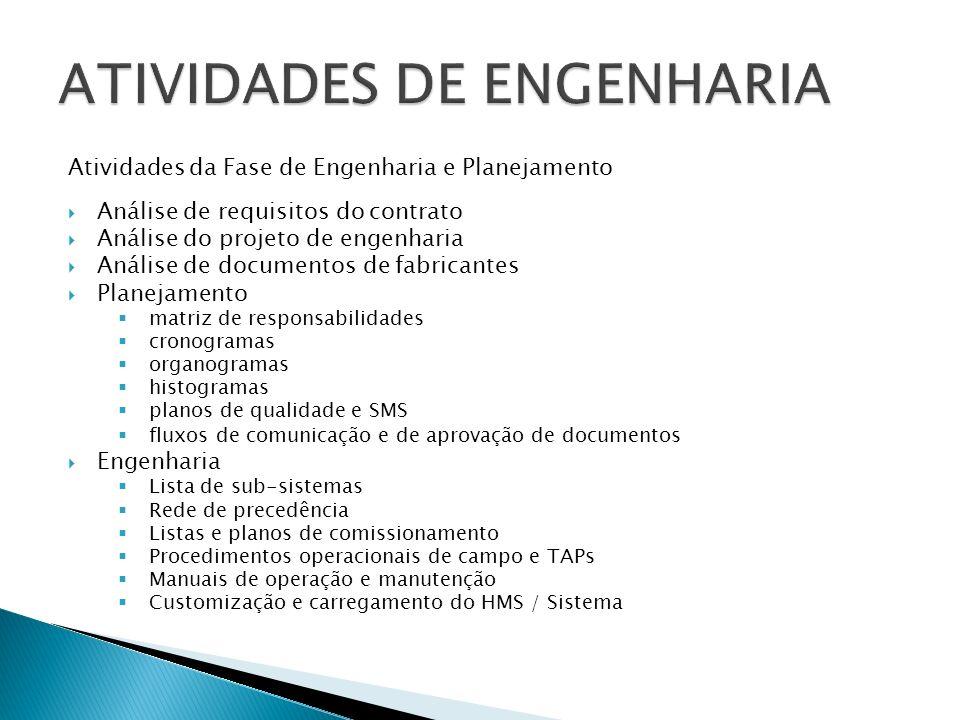 ATIVIDADES DE ENGENHARIA