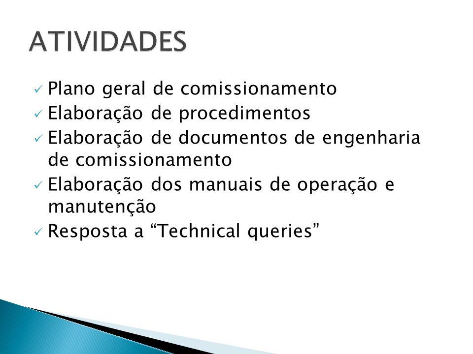 ATIVIDADES Plano geral de comissionamento Elaboração de procedimentos
