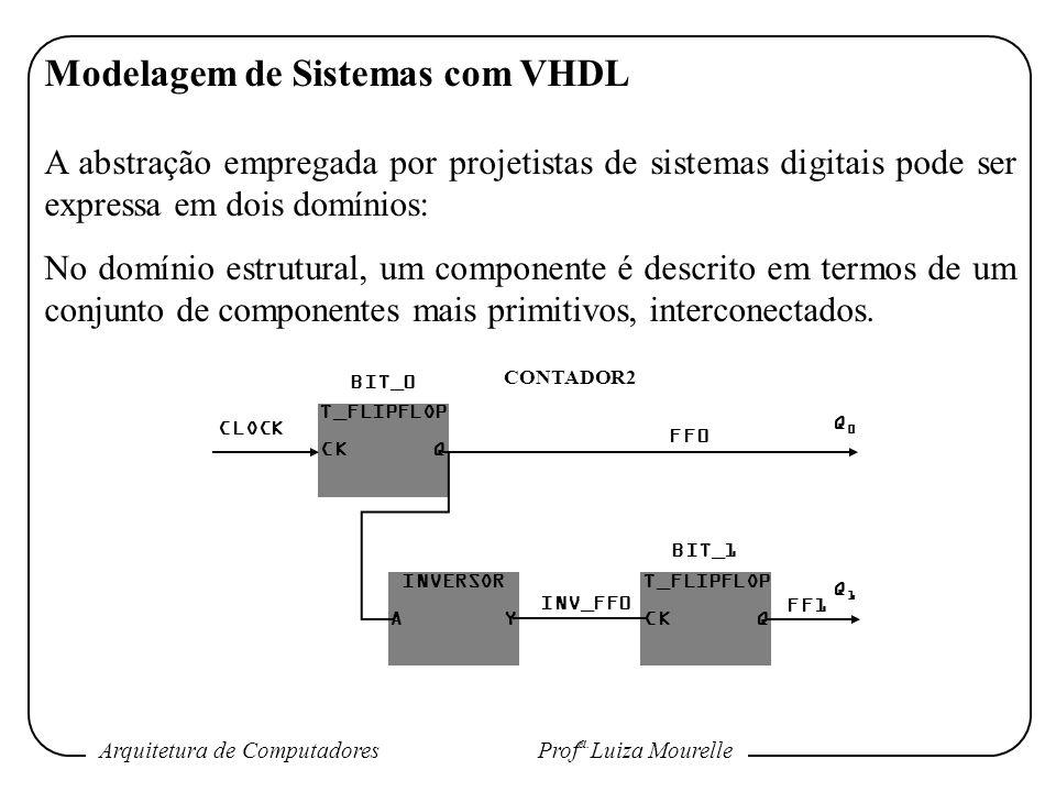 Modelagem de Sistemas com VHDL