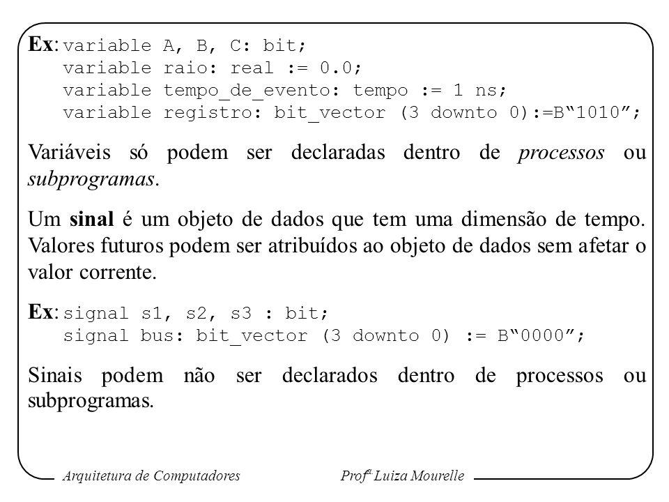 Variáveis só podem ser declaradas dentro de processos ou subprogramas.