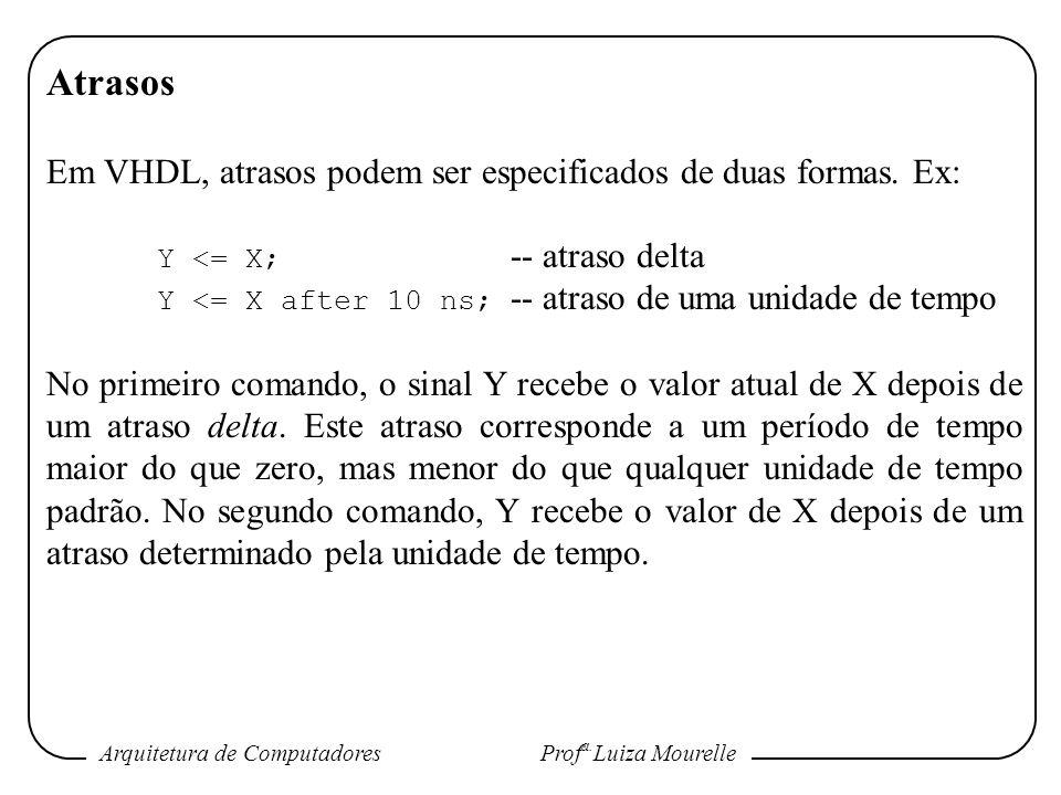Atrasos Em VHDL, atrasos podem ser especificados de duas formas. Ex: