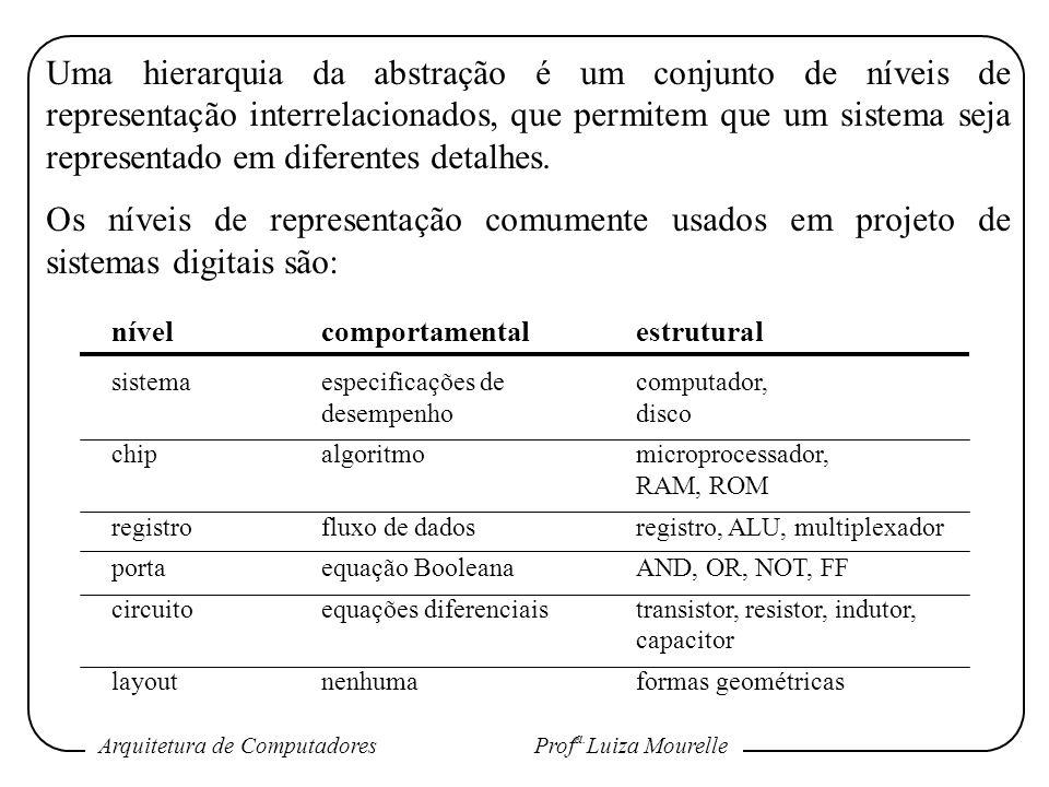 Uma hierarquia da abstração é um conjunto de níveis de representação interrelacionados, que permitem que um sistema seja representado em diferentes detalhes.