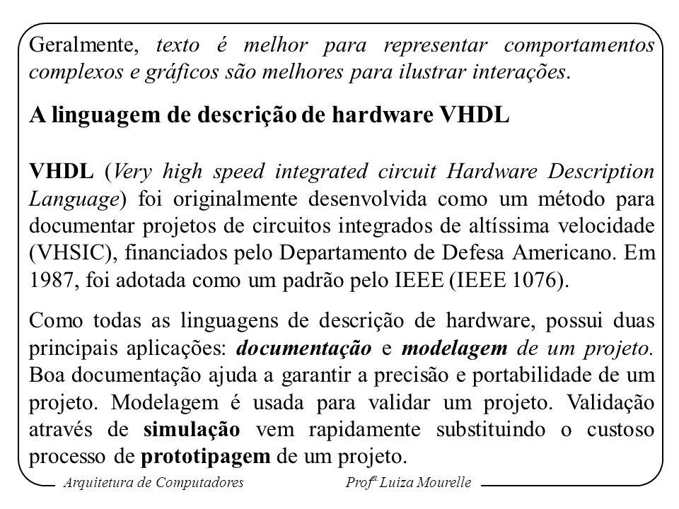 A linguagem de descrição de hardware VHDL