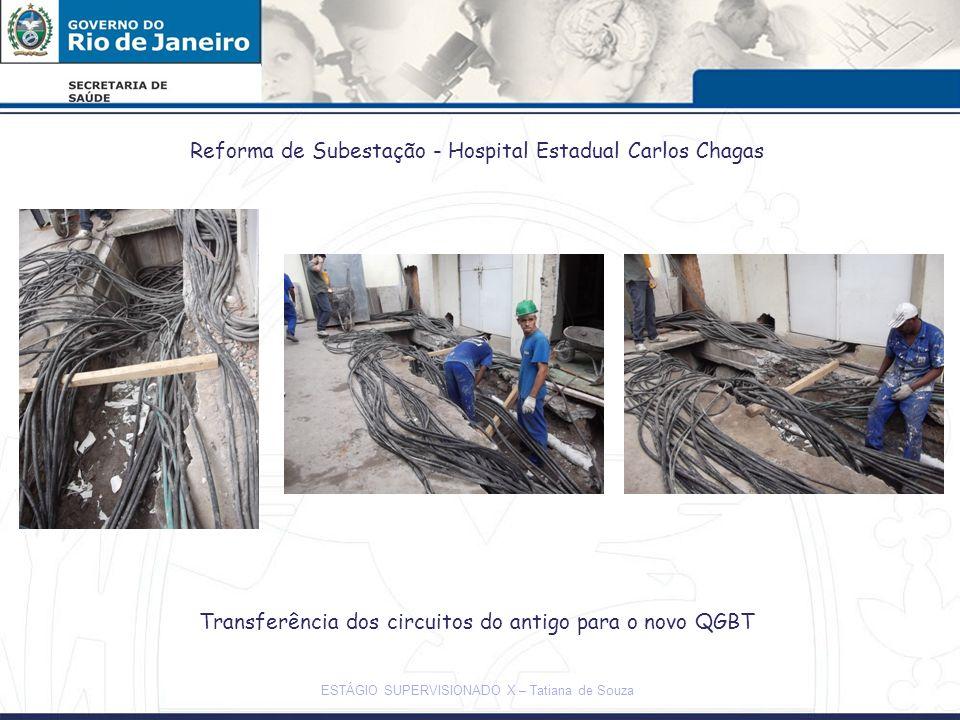 Reforma de Subestação - Hospital Estadual Carlos Chagas