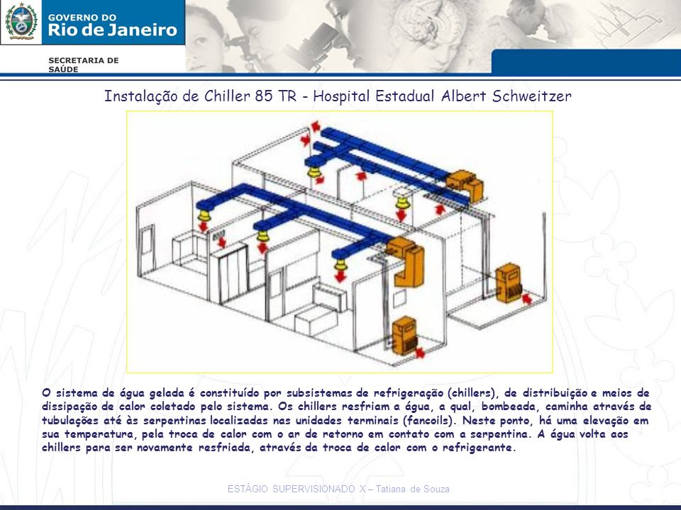 Instalação de Chiller 85 TR - Hospital Estadual Albert Schweitzer