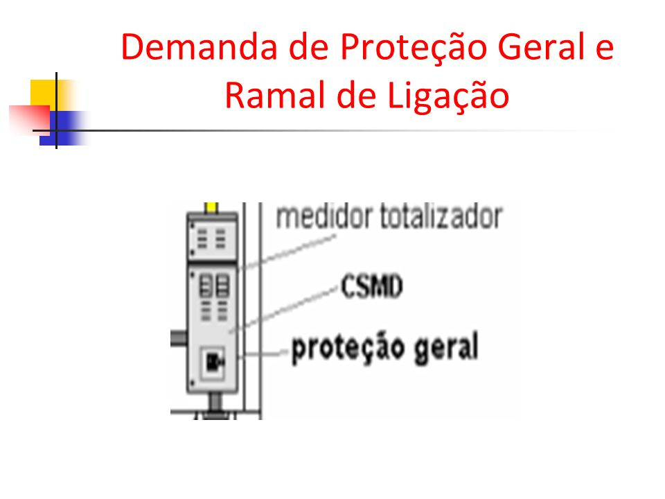 Demanda de Proteção Geral e Ramal de Ligação