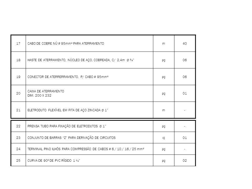 17 CABO DE COBRE NÚ # 95mm² PARA ATERRAMENTO. m. 40. 18. HASTE DE ATERRAMENTO, NÚCLEO DE AÇO, COBREADA, C/ 2,4m ∅ ¾